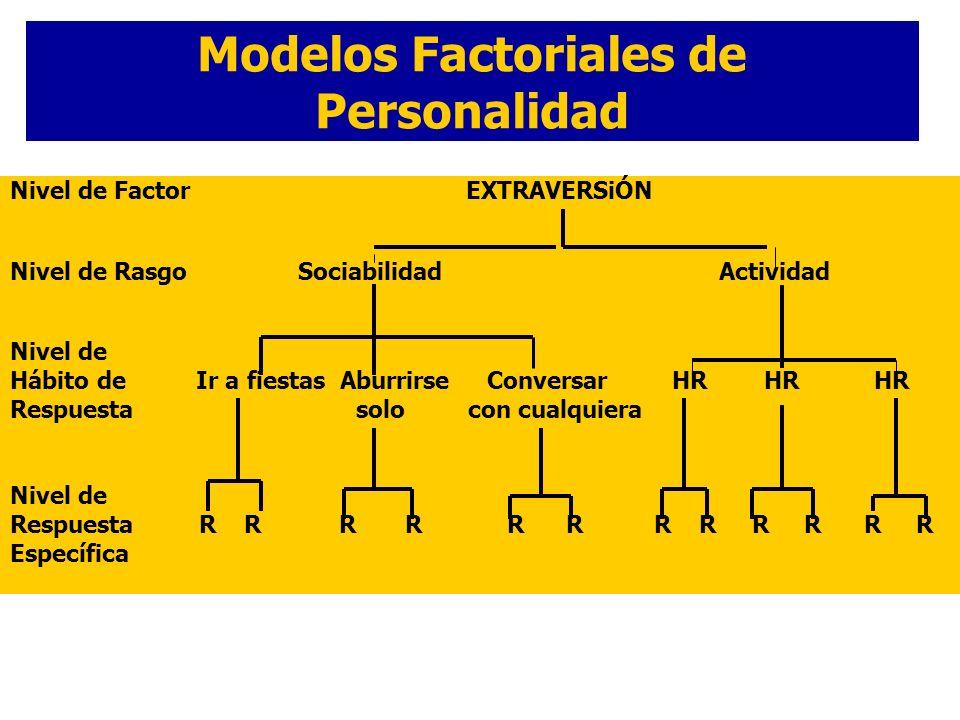 Modelos Factoriales de Personalidad