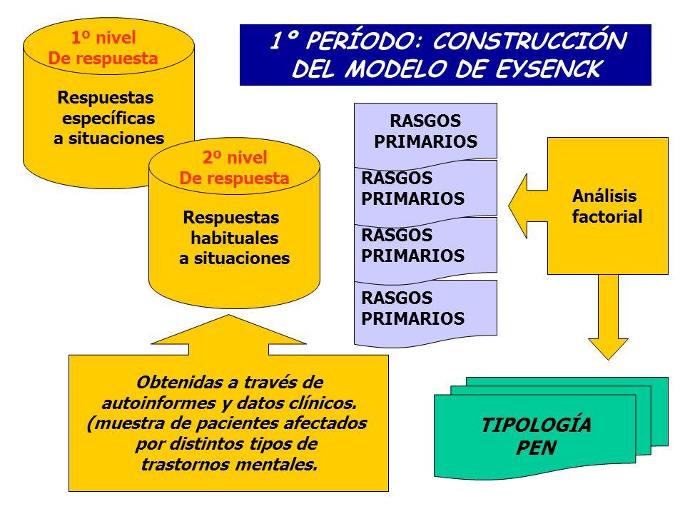 1º PERÍODO: CONSTRUCCIÓN DEL MODELO DE EYSENCK