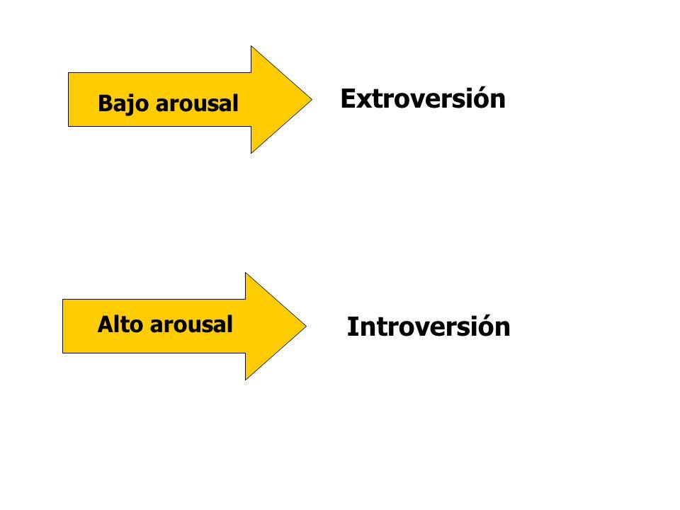 Extroversión Bajo arousal Alto arousal Introversión