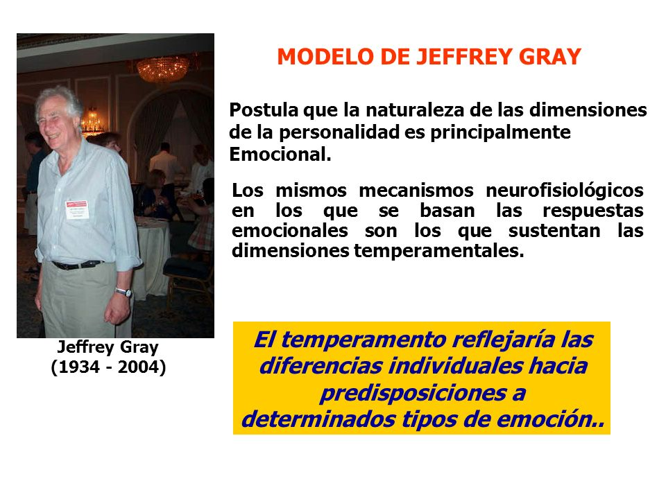 MODELO DE JEFFREY GRAY Postula que la naturaleza de las dimensiones. de la personalidad es principalmente.