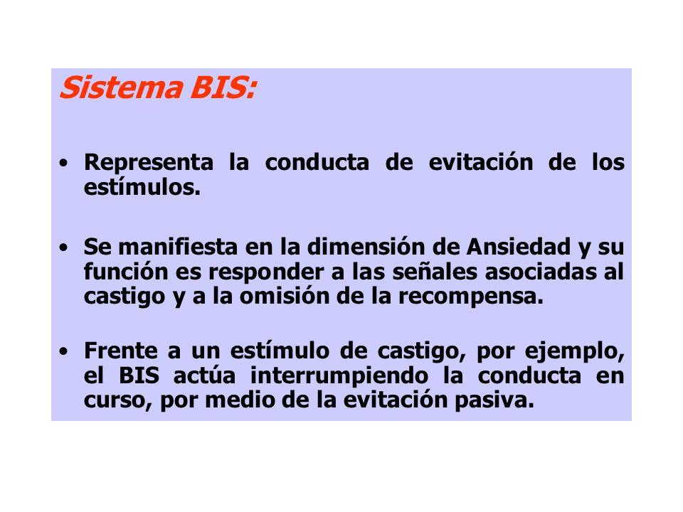 Sistema BIS: Representa la conducta de evitación de los estímulos.