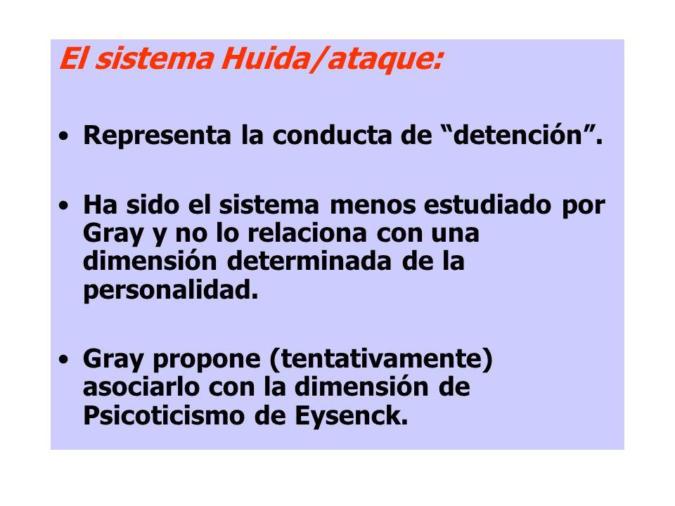 El sistema Huida/ataque: