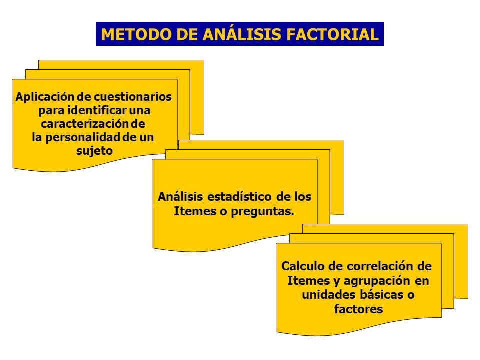 METODO DE ANÁLISIS FACTORIAL