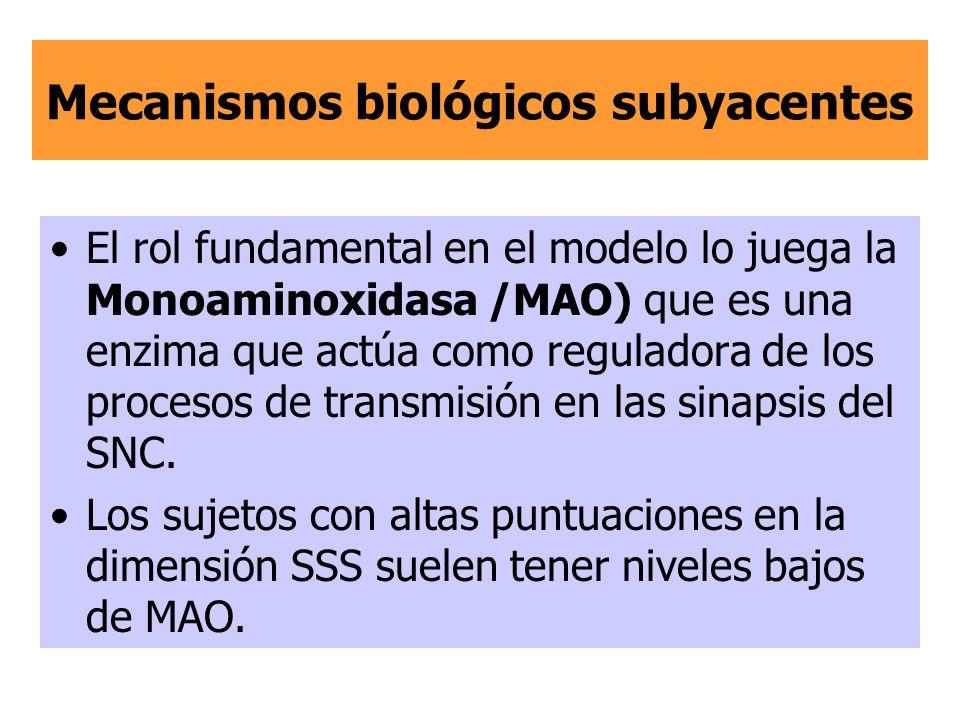 Mecanismos biológicos subyacentes