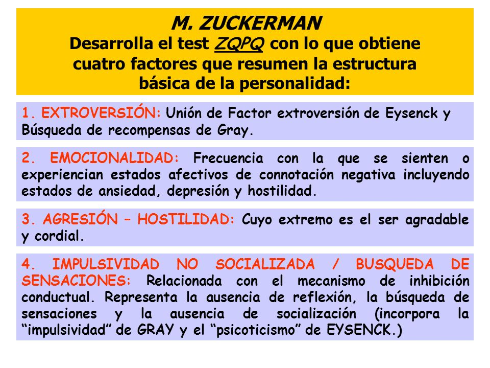 M. ZUCKERMAN Desarrolla el test ZQPQ con lo que obtiene