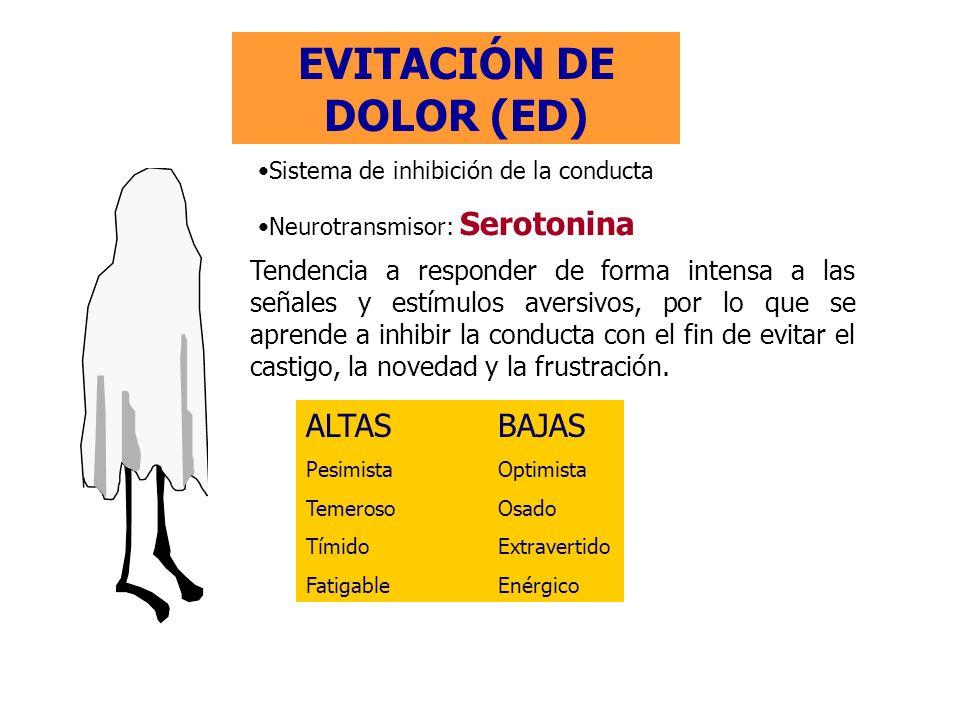 EVITACIÓN DE DOLOR (ED)