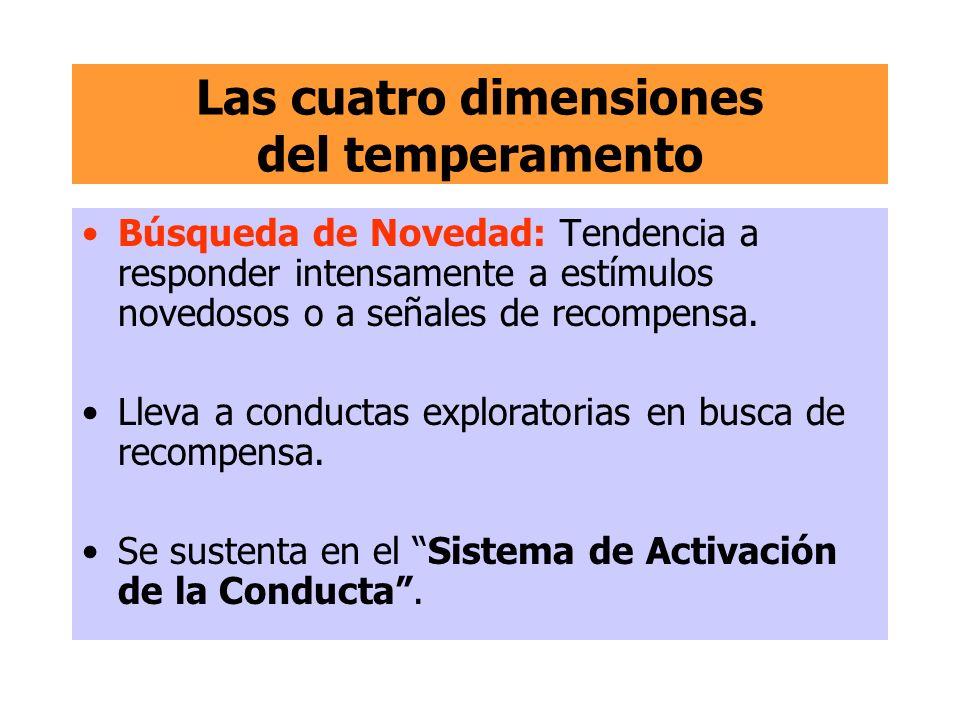 Las cuatro dimensiones del temperamento