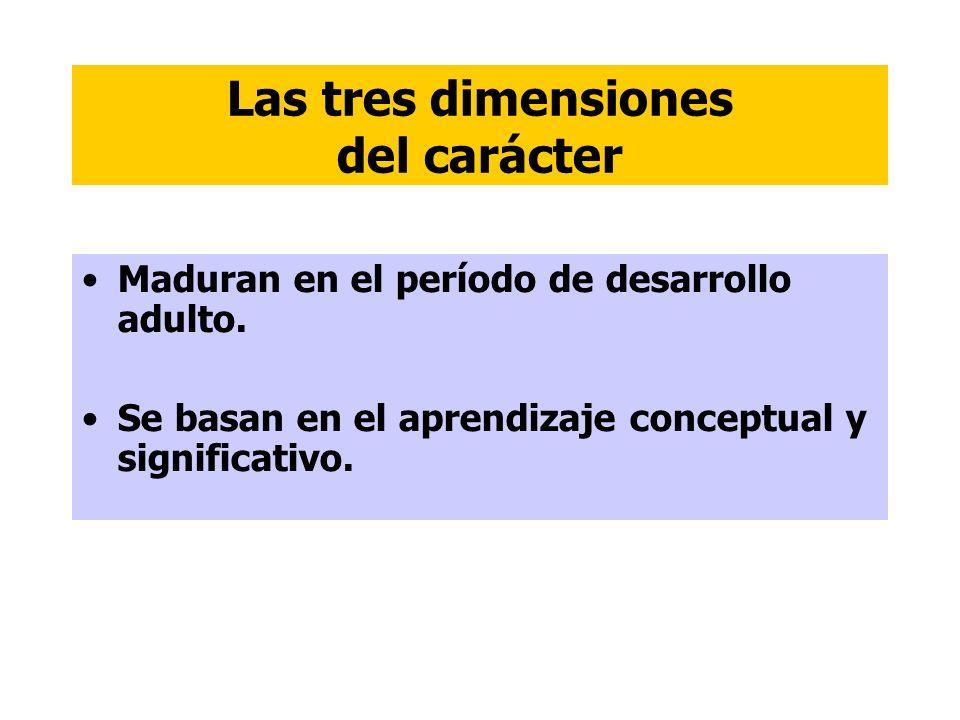 Las tres dimensiones del carácter