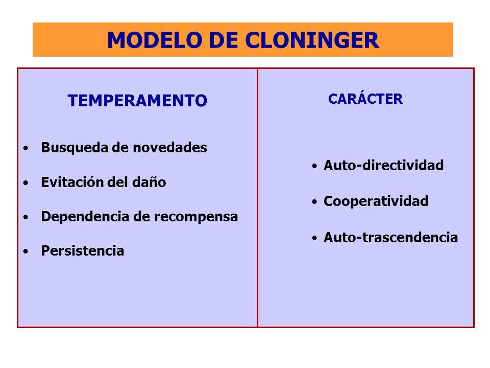MODELO DE CLONINGER TEMPERAMENTO CARÁCTER Busqueda de novedades