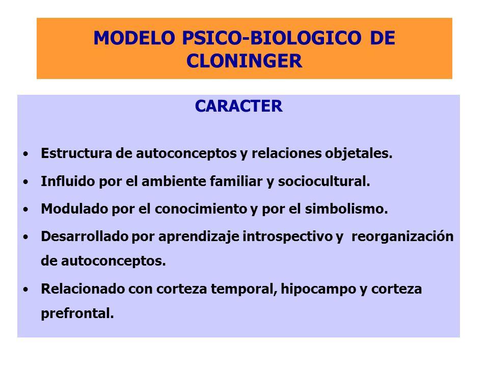 MODELO PSICO-BIOLOGICO DE CLONINGER