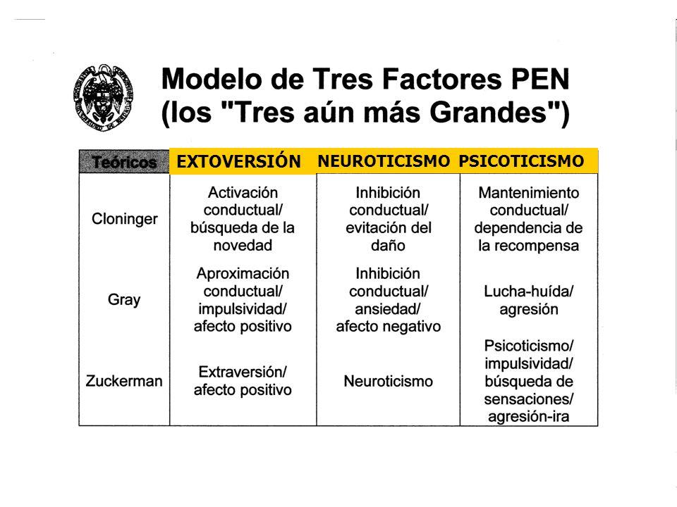 EXTOVERSIÓN NEUROTICISMO PSICOTICISMO