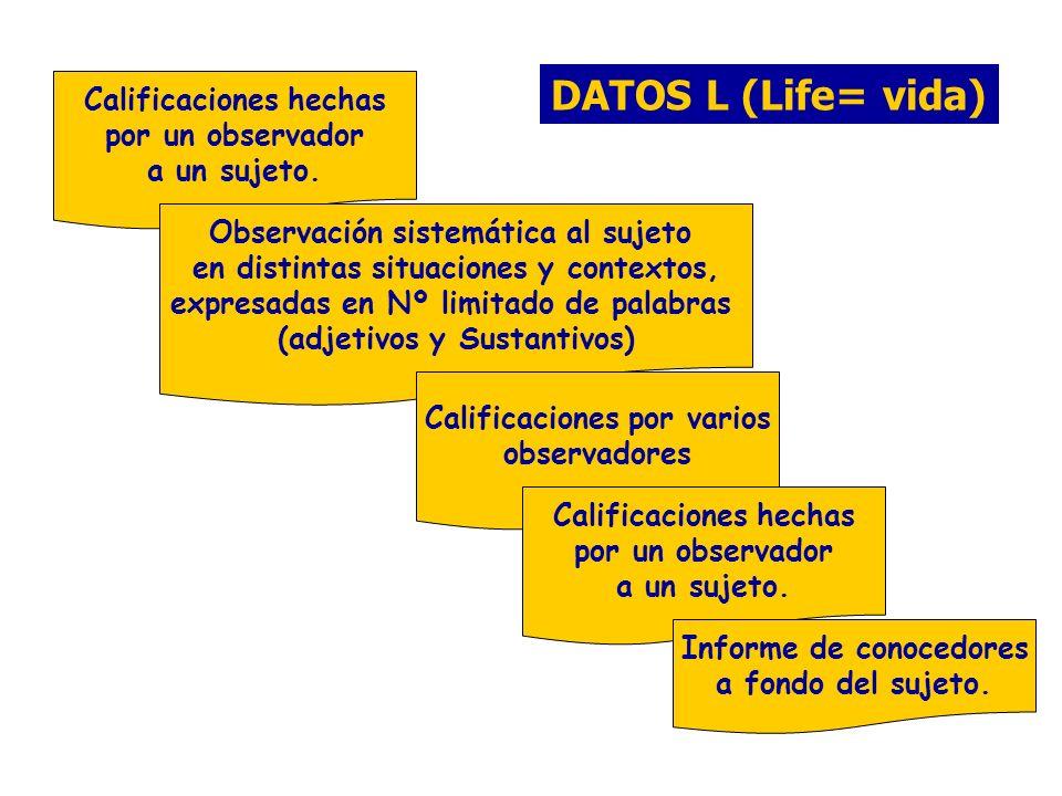 DATOS L (Life= vida) Calificaciones hechas por un observador