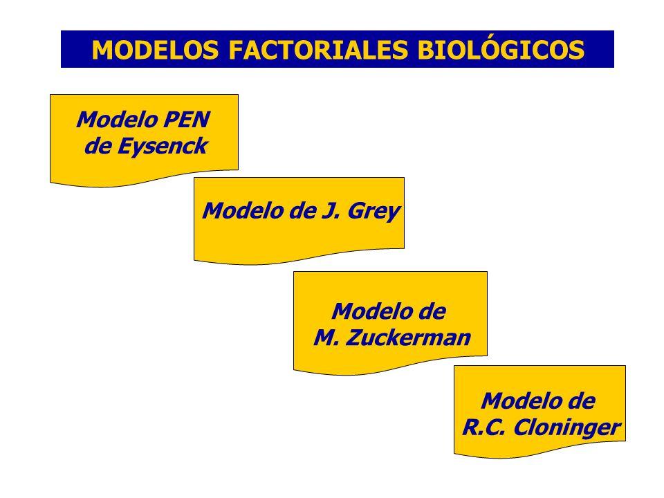 MODELOS FACTORIALES BIOLÓGICOS