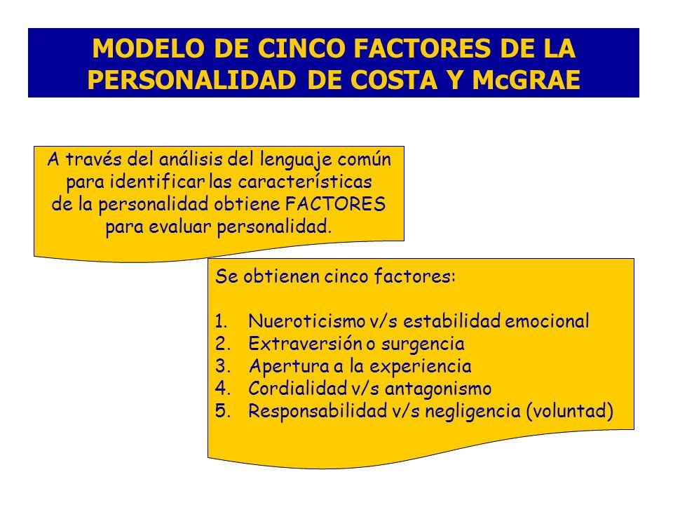 MODELO DE CINCO FACTORES DE LA PERSONALIDAD DE COSTA Y McGRAE