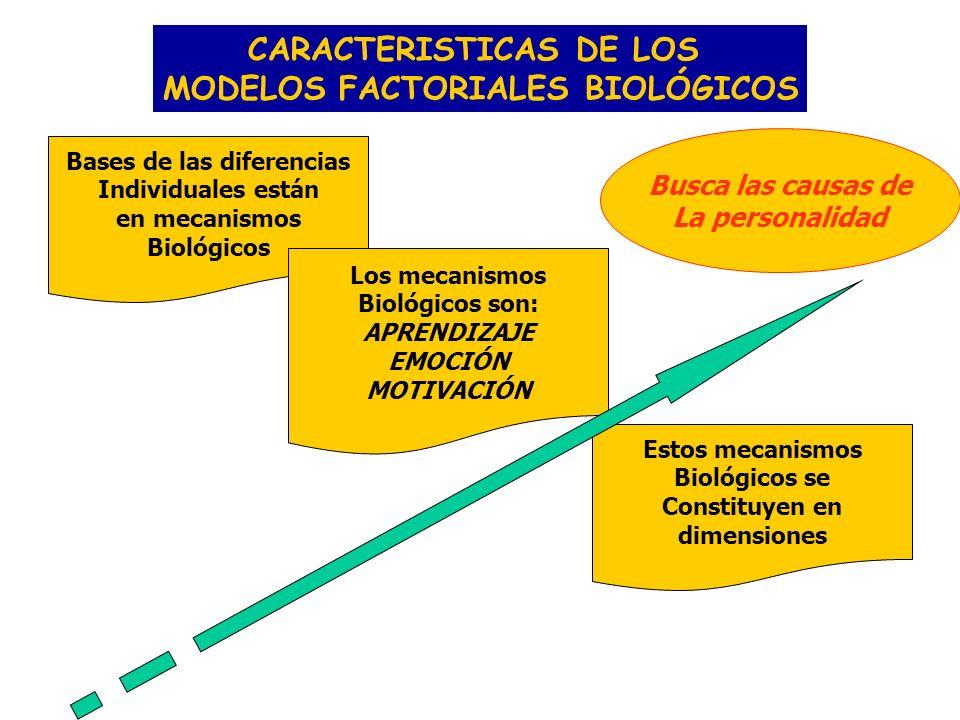 CARACTERISTICAS DE LOS MODELOS FACTORIALES BIOLÓGICOS
