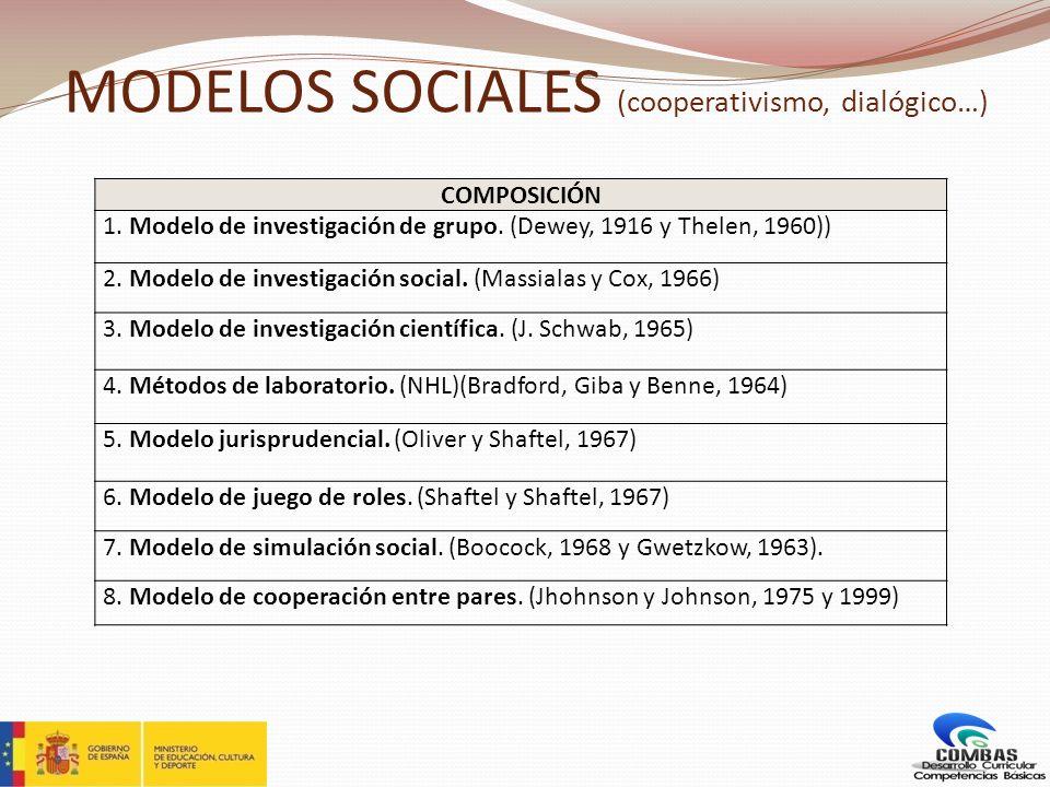 MODELOS SOCIALES (cooperativismo, dialógico…)