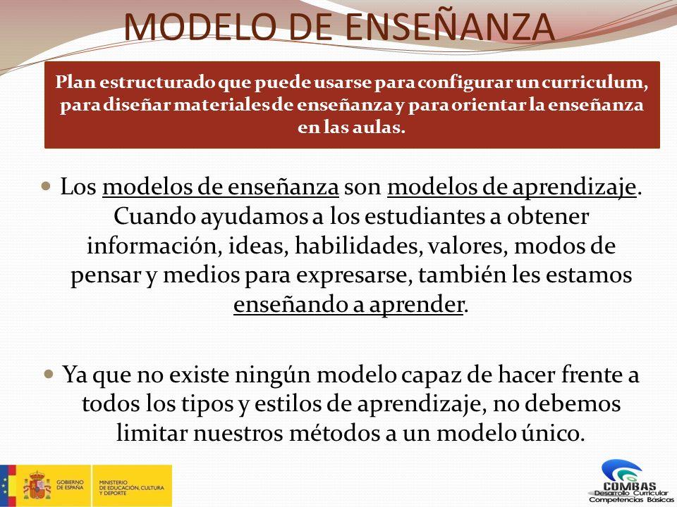MODELO DE ENSEÑANZA