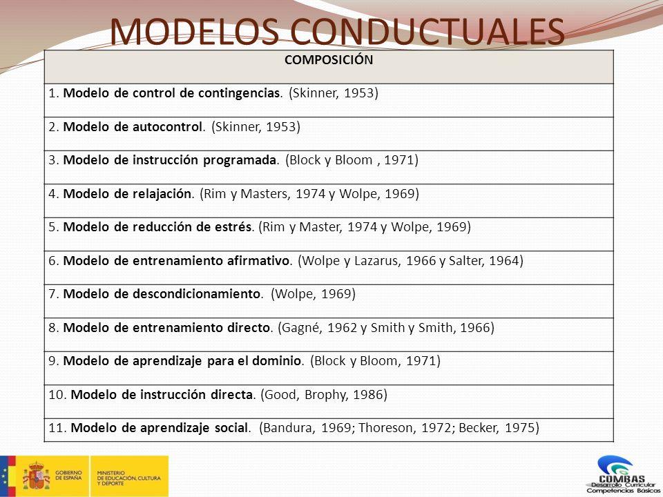MODELOS CONDUCTUALES COMPOSICIÓN