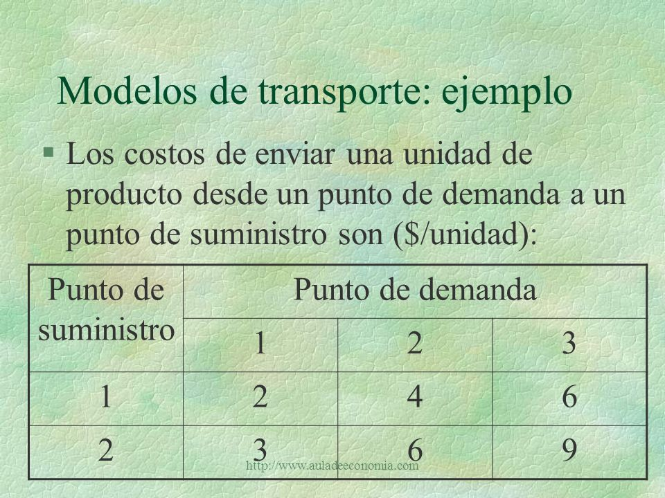 Modelos de transporte: ejemplo