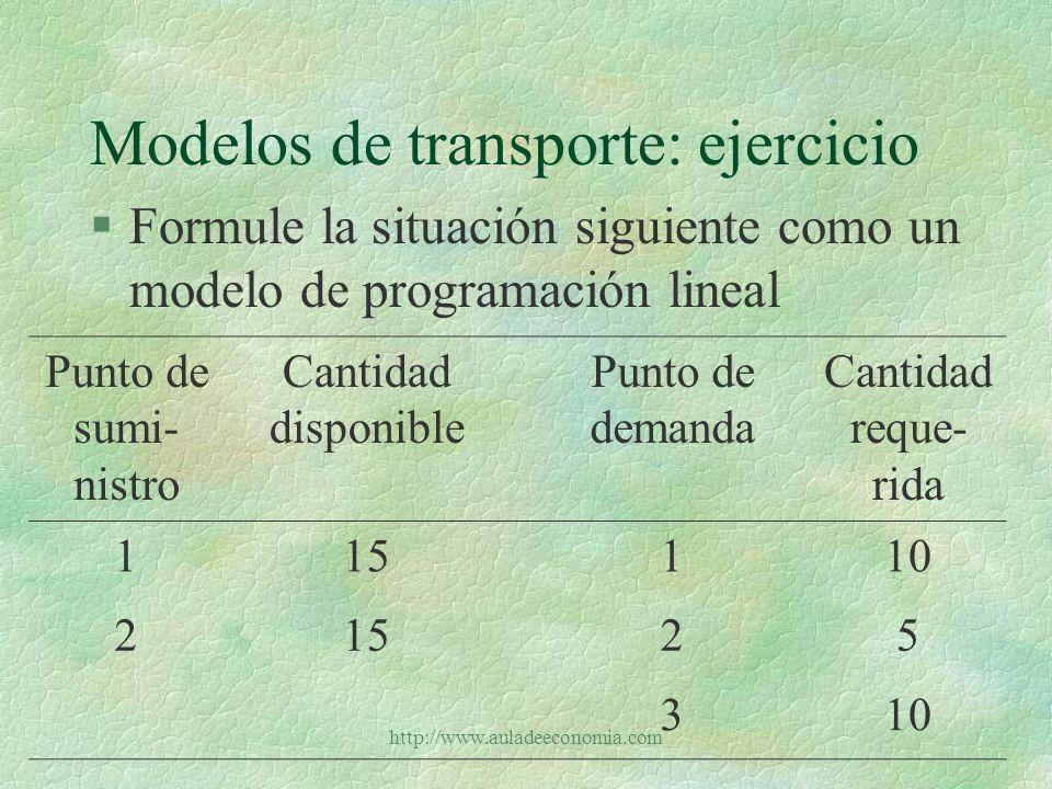 Modelos de transporte: ejercicio