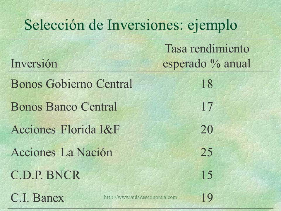 Selección de Inversiones: ejemplo