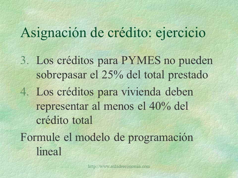 Asignación de crédito: ejercicio