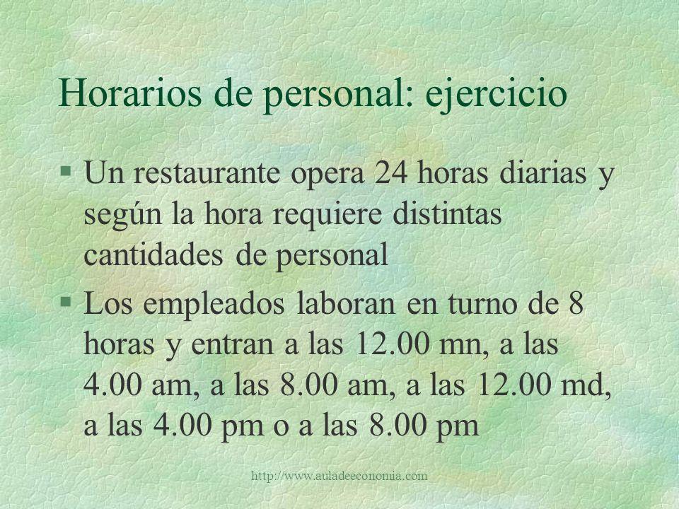 Horarios de personal: ejercicio