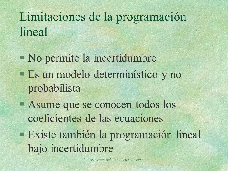 Limitaciones de la programación lineal