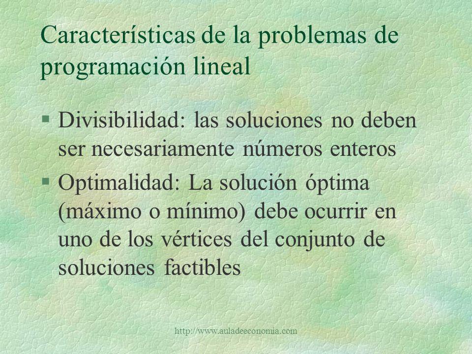 Características de la problemas de programación lineal