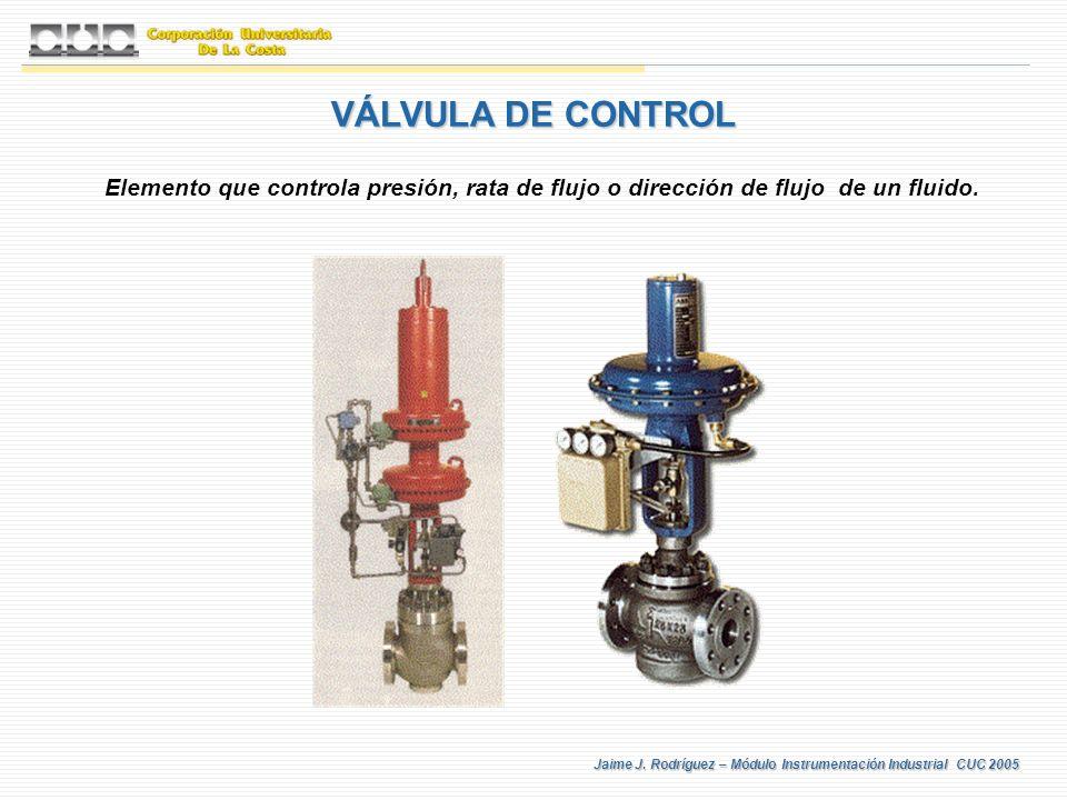 VÁLVULA DE CONTROL Elemento que controla presión, rata de flujo o dirección de flujo de un fluido.