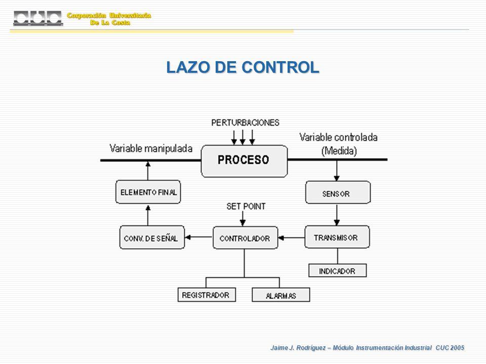 LAZO DE CONTROL