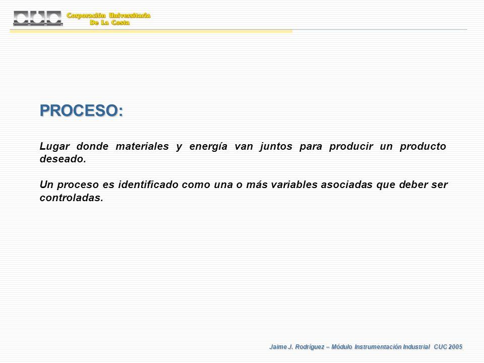 PROCESO: Lugar donde materiales y energía van juntos para producir un producto deseado.