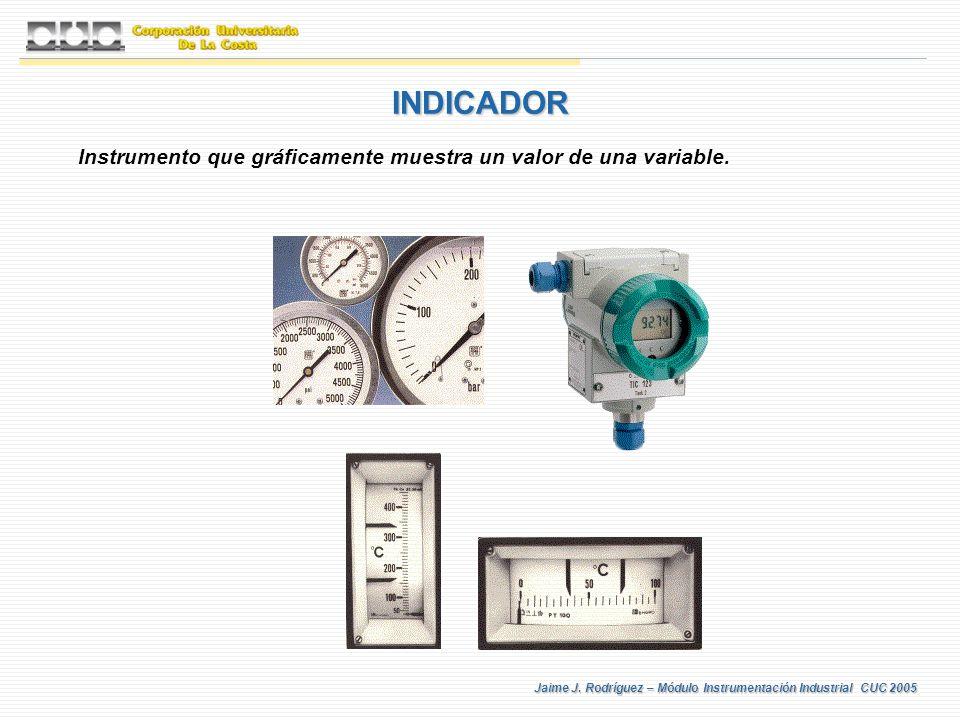INDICADOR Instrumento que gráficamente muestra un valor de una variable.