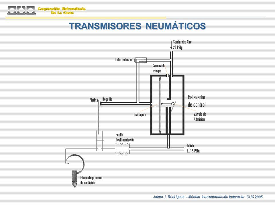 TRANSMISORES NEUMÁTICOS