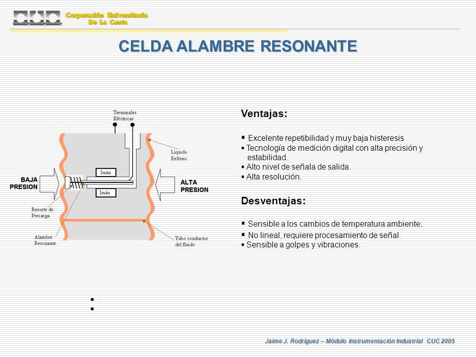 CELDA ALAMBRE RESONANTE