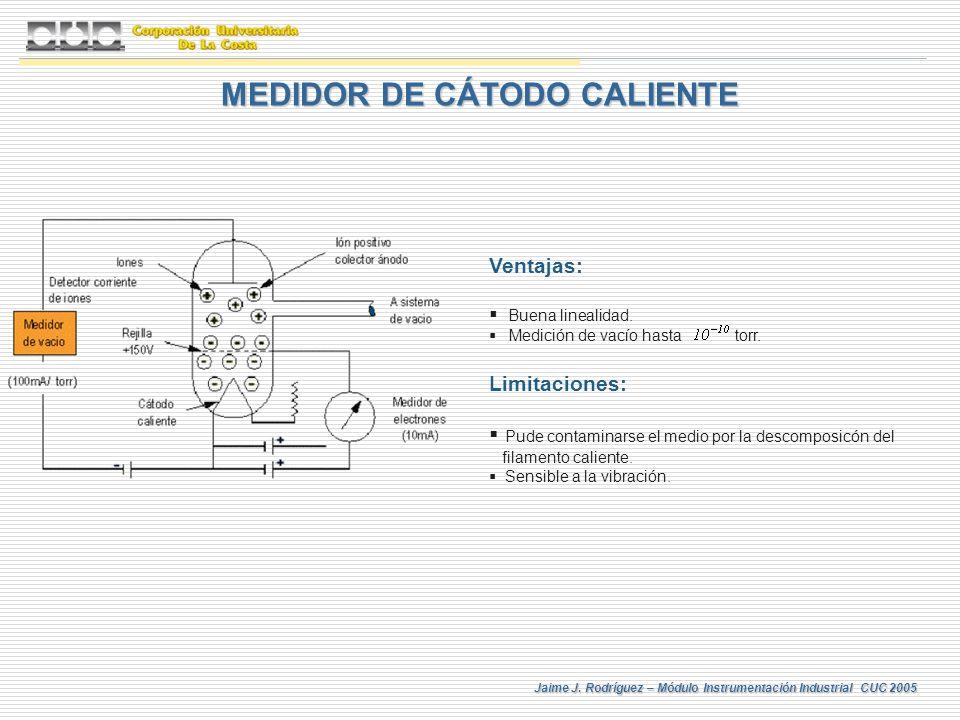 MEDIDOR DE CÁTODO CALIENTE