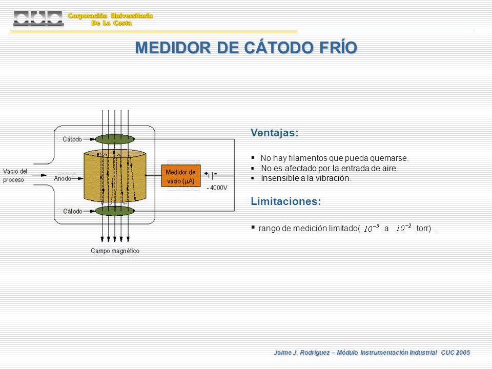 MEDIDOR DE CÁTODO FRÍO Ventajas: Limitaciones: