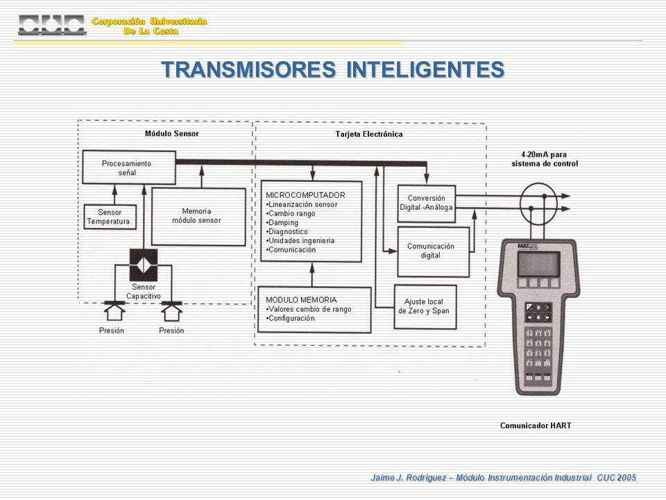 TRANSMISORES INTELIGENTES