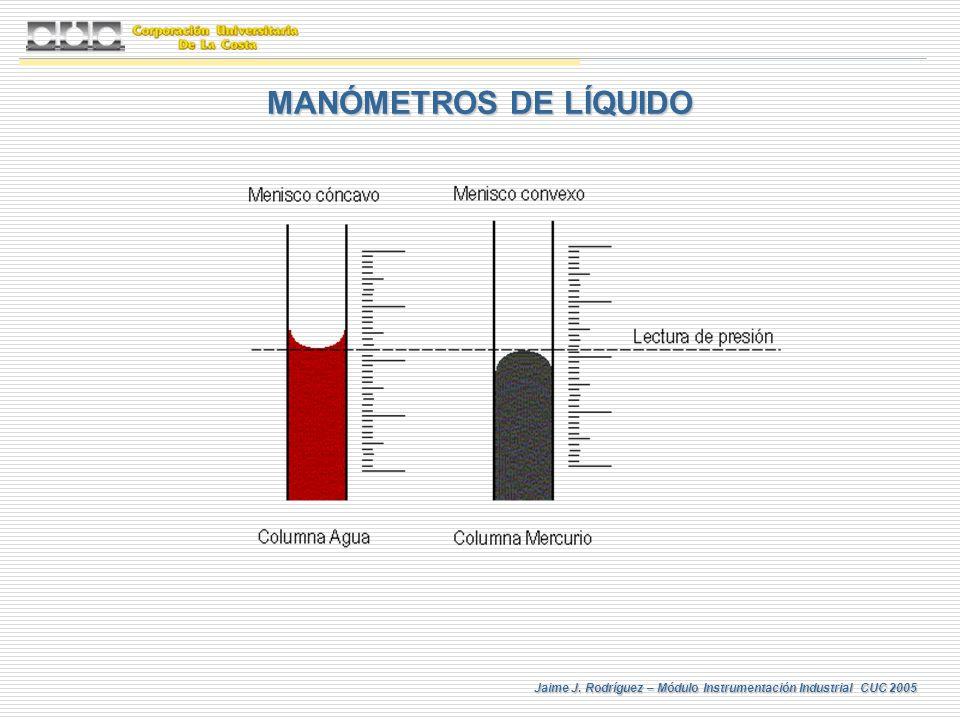 MANÓMETROS DE LÍQUIDO