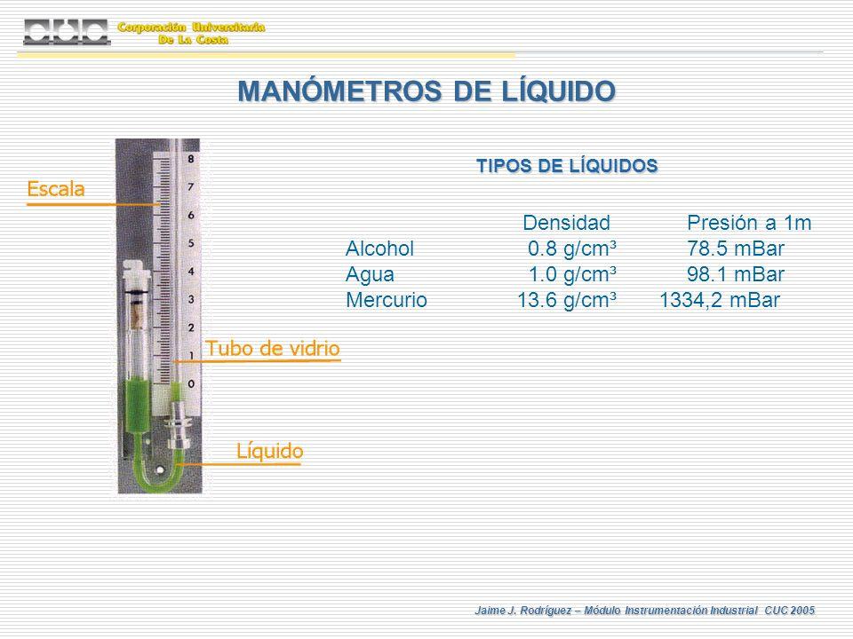 MANÓMETROS DE LÍQUIDO Densidad Presión a 1m
