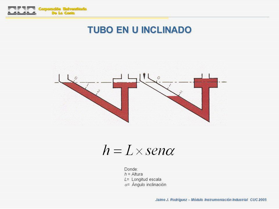 TUBO EN U INCLINADO Donde: h = Altura L= Longitud escala
