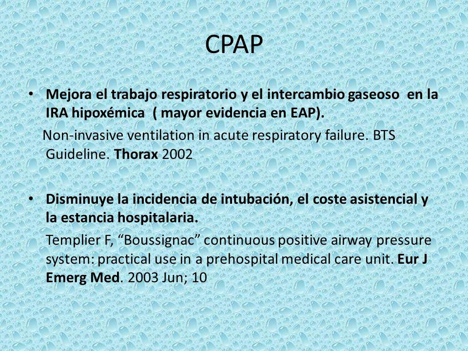 CPAPMejora el trabajo respiratorio y el intercambio gaseoso en la IRA hipoxémica ( mayor evidencia en EAP).