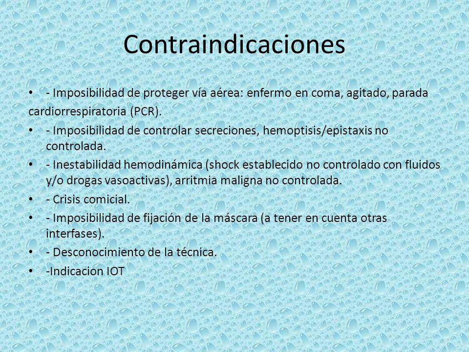 Contraindicaciones- Imposibilidad de proteger vía aérea: enfermo en coma, agitado, parada. cardiorrespiratoria (PCR).