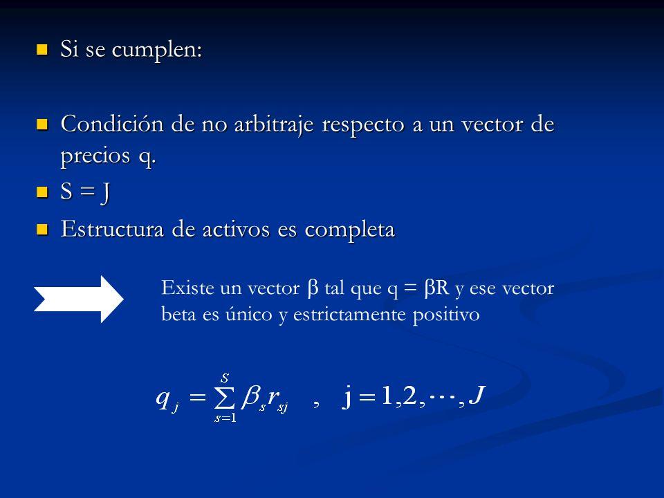 Condición de no arbitraje respecto a un vector de precios q. S = J