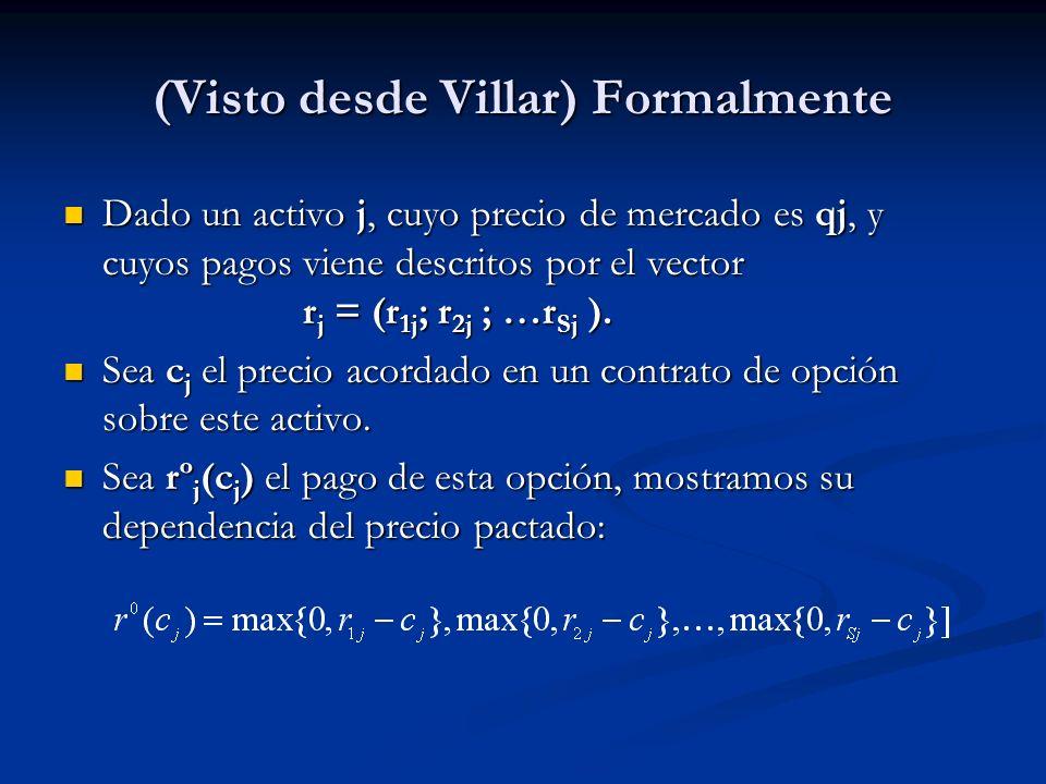 (Visto desde Villar) Formalmente