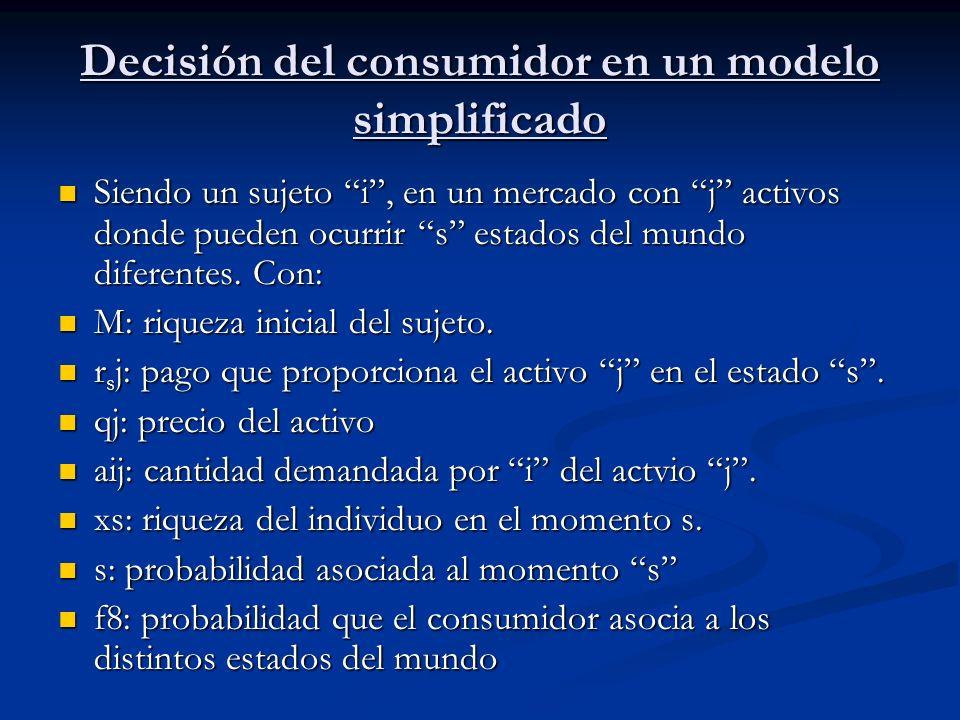 Decisión del consumidor en un modelo simplificado