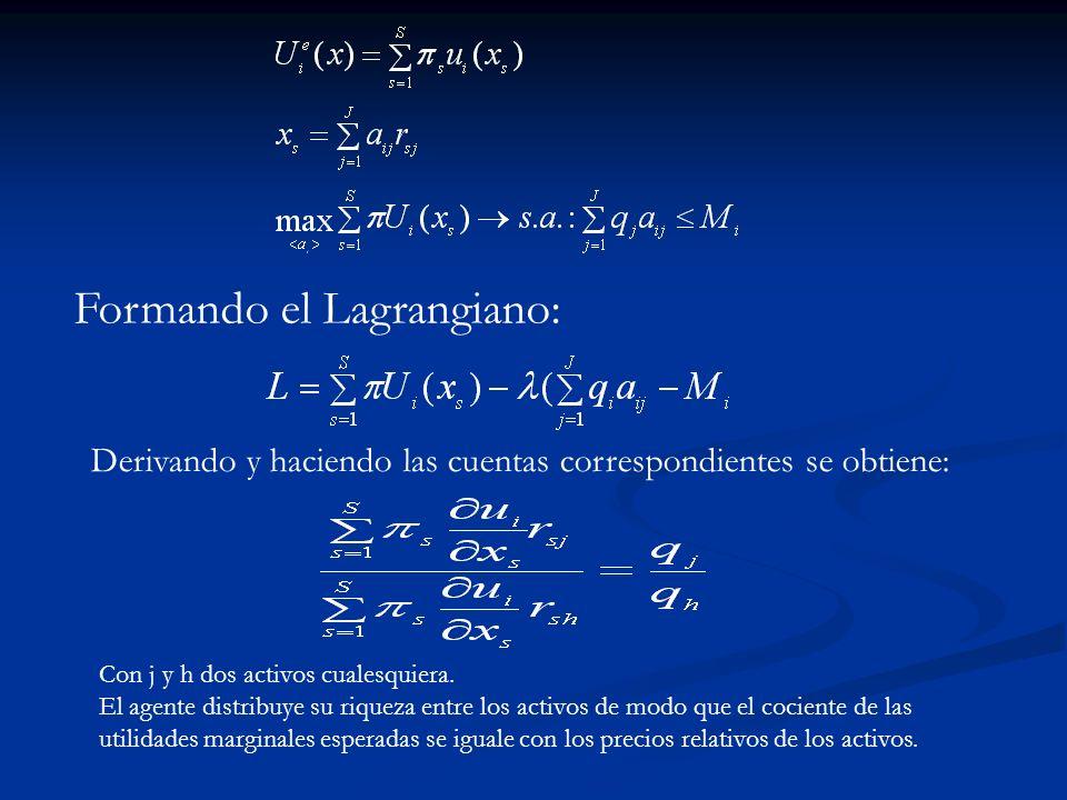 Formando el Lagrangiano: