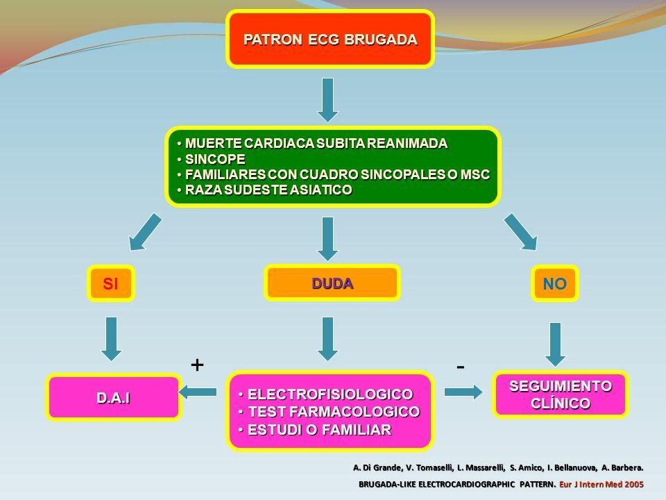+ - SI NO PATRON ECG BRUGADA DUDA SEGUIMIENTO ELECTROFISIOLOGICO D.A.I