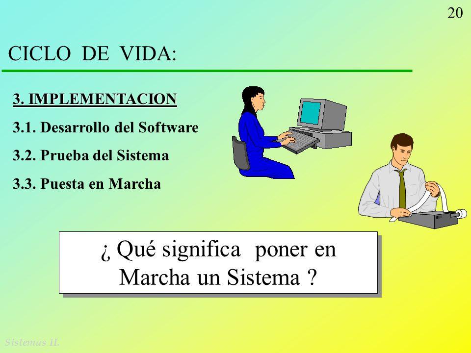 ¿ Qué significa poner en Marcha un Sistema