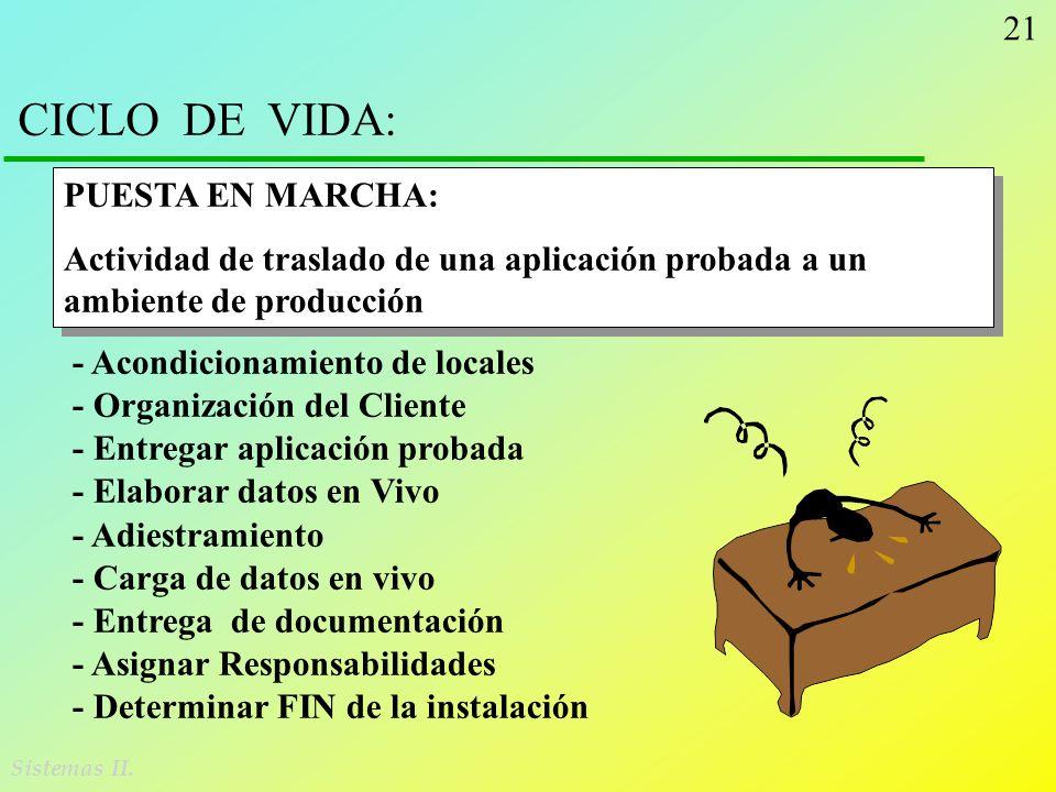 CICLO DE VIDA: PUESTA EN MARCHA:
